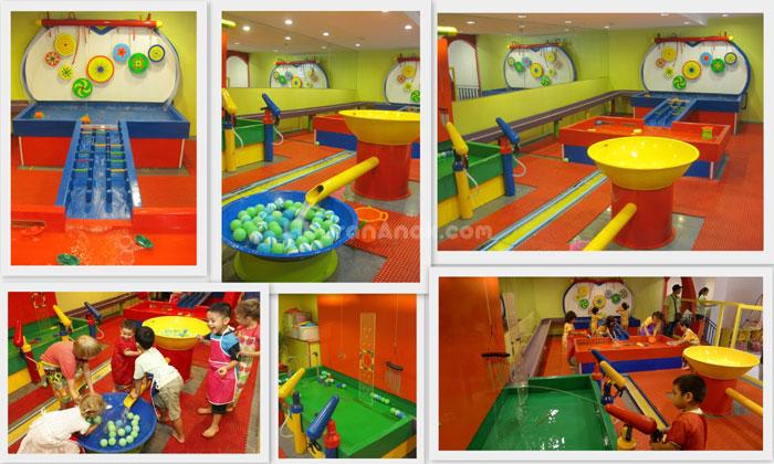 Kidspace Jakarta Kids Holiday Spots Liburan Anak