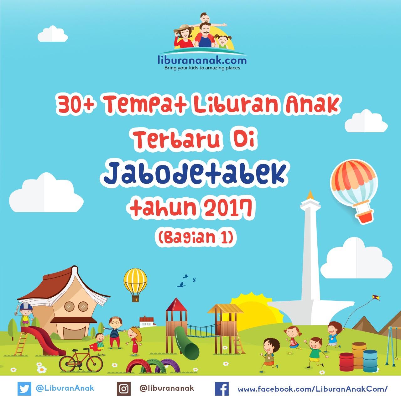 6+ Tempat Liburan Anak Terbaru 6 Di Jakarta & Sekitarnya