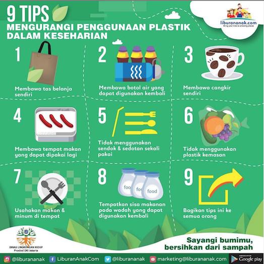 9 Tips Mengurangi Penggunaan Plastik dalam keseharian